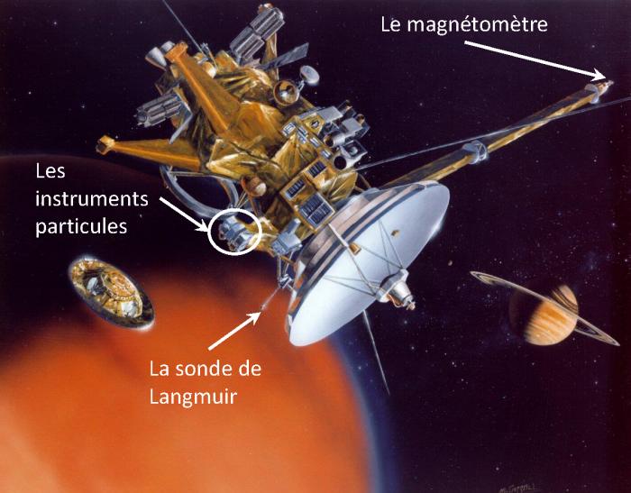 cassini instruments - photo #40